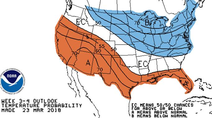United State temperature outlook