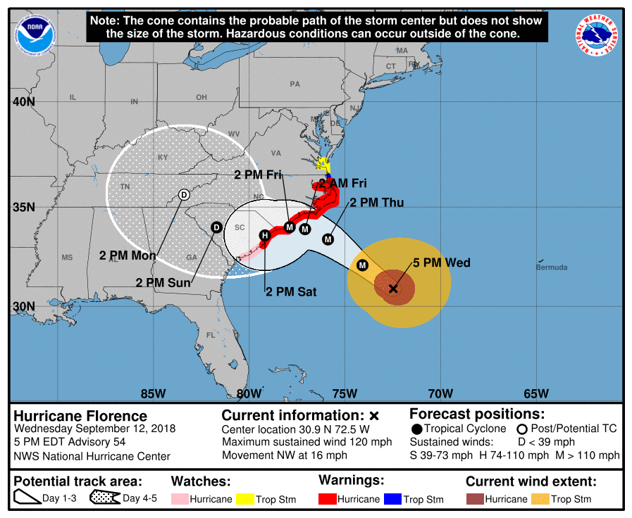 Predicted paths for Hurricane Florence with impact radius